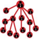 """""""Дупнишка популярна каса""""  - за общото между финансовите пирамиди и имотните измами"""